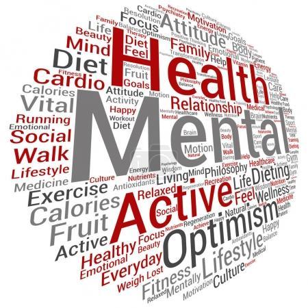 concept or conceptual mental health