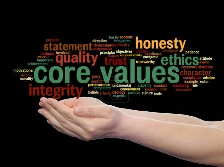 core values word cloud in hands