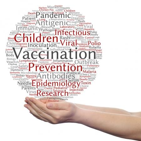 vaccination word cloud