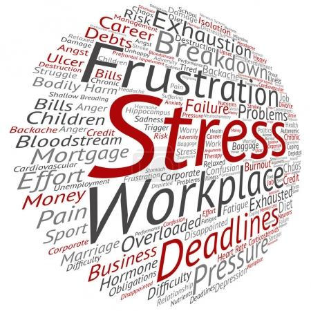 mental stress at workplace concept