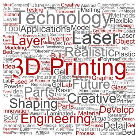 3D printing creative laser technology
