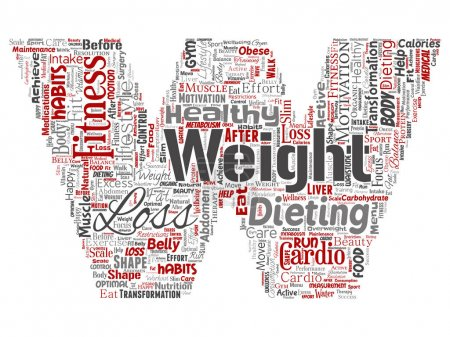 Conceptual weight loss healthy diet transformation letter font W word cloud isolated background. Collage of fitness motivation lifestyle, before and after workout slim body beauty concept