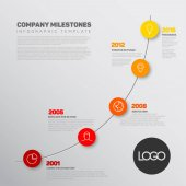 Company Infographic timeline report template