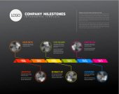Vector Infographic Company Milestones Timeline Template with photo placeholders on a curved road line - dark version
