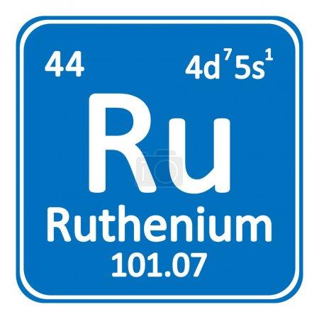 Periodic table element ruthenium icon.