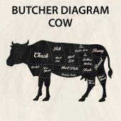 Beef Cuts Chart