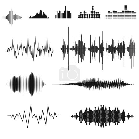 Sound waves and musical pulse