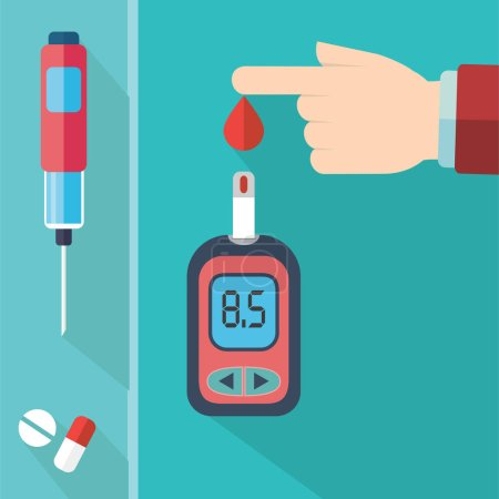 Diabetes Blood Glucose Test