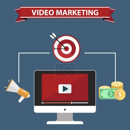 video and digital marketing