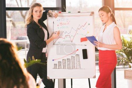 Businesswomen making presentation