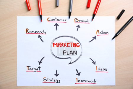 Marketing concept template