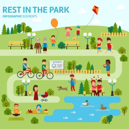 Illustration for Rest in the park infographic elements flat vector design. People spend time relaxing in nature. Parents and children are walking in the park, a couple in love is sitting on the bench. Man, woman set - Royalty Free Image