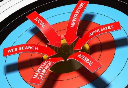 Photo pour Illustration 3D de 6 flèches avec texte pointant le centre d'une cible, symbole horizontal de marketing multicanal et de génération de leads - image libre de droit