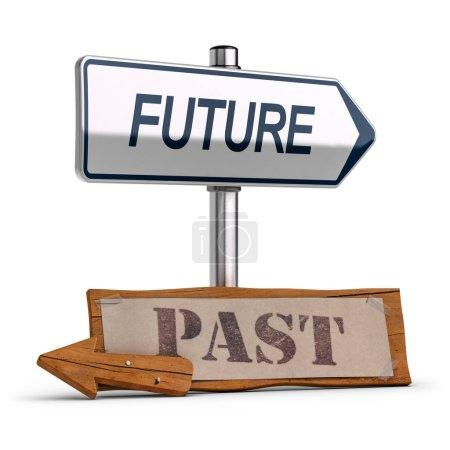 Business Vision Future Versus Past