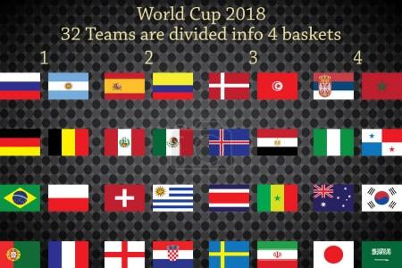 World Cup 2018, 32 teams are divided into 4 baskets