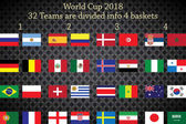 World Cup 2018 32 teams are divided into 4 baskets