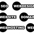 Tags, labels with web, web related words. Seo, web...