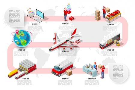 Photo for International trade logistics network infographic vector illustration with isometric vehicles for cargo transport. Flat 3D Sea freight, road freight and air freight shipping on-time delivery - Royalty Free Image