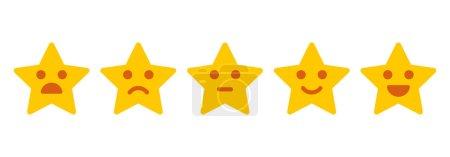 Commentaires des clients. Illustration emblématique du niveau de satisfaction