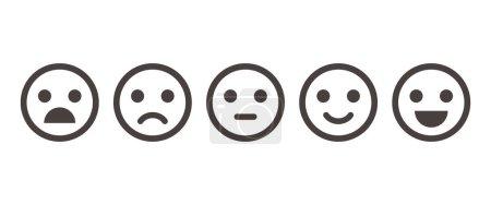Illustration emblématique du niveau de satisfaction