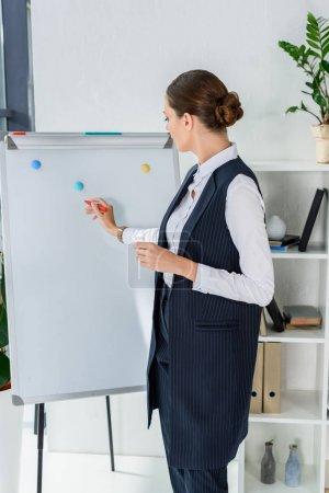 femme d'affaires écriture sur tableau blanc