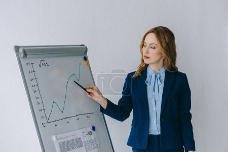 Photo for Portrait of businesswoman pointing at diagram on white board in office - Royalty Free Image