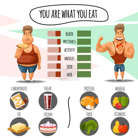 Proper nutrition, diet calories and healthy lifestyle. You are what eat infographic vector