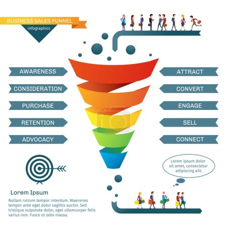 Business sales funnel vector infographics
