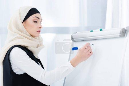vue de côté de ciblée femme d'affaires musulman, prendre des notes sur un tableau blanc au bureau