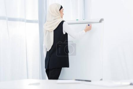 arabic businesswoman making notes on white board in office
