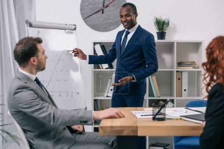 Financial adviser showing presentation to clients