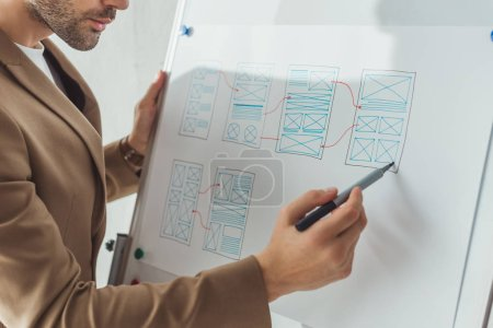 Photo pour Vue recadrée du concepteur esquissant les mises en page de l'interface de l'application ux sur tableau blanc dans le bureau - image libre de droit