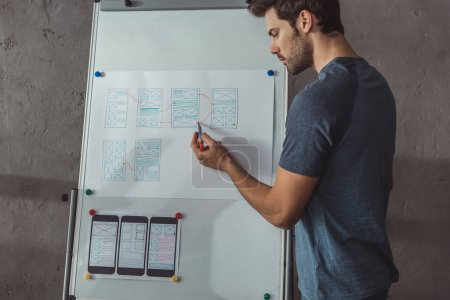 Photo pour Vue latérale des mises en page d'applications de planification de concepteurs avec modèle de site Web mobile sur tableau blanc - image libre de droit