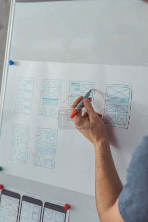 Photo for Cropped view of designer planning app layouts with sketches on mobile website template on whiteboard - Royalty Free Image