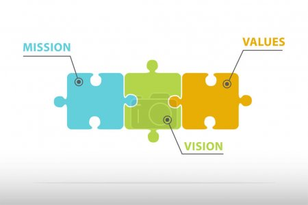 Photo for Mission, vision, values, color puzzle, corporate concept - Royalty Free Image