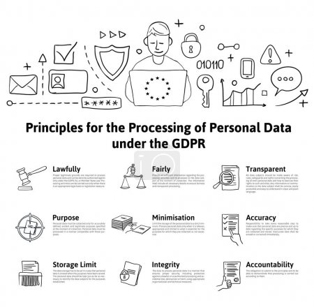 Illustration for GDPR concept, illustration. Principles for the Processing of Personal Data under the GDPR. General Data Protection Regulation. The protection of personal data, infographics. Isolated on white. - Royalty Free Image