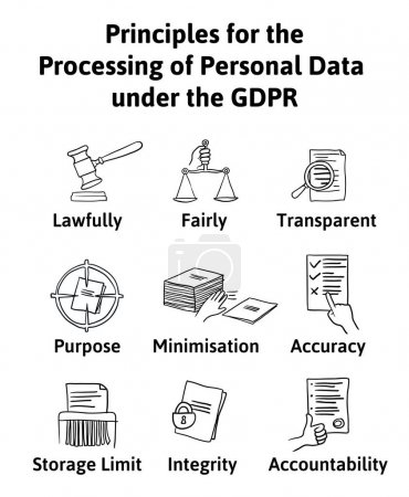Illustration for Principles for the Processing of Personal Data under the GDPR. General Data Protection Regulation. The protection of personal data, infographics illustration. Isolated on white. - Royalty Free Image