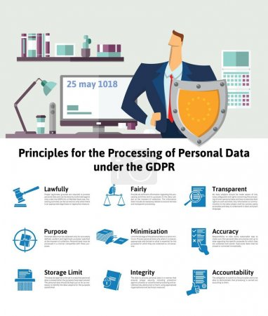 Illustration for GDPR, DSGVO, RGPD concept, illustration. Principles for the Processing of Personal Data under the GDPR. General Data Protection Regulation. The protection of personal data, infographics. - Royalty Free Image