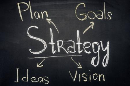 Photo pour Stratégie d'entreprise avec inscription branches sur tableau noir - image libre de droit