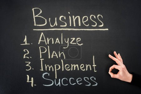 Hand showing ok sign by blackboard with business process stages