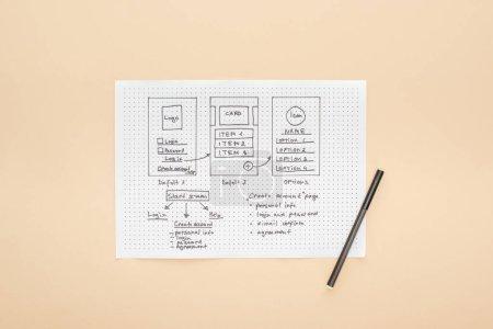 vue du haut du modèle de conception de site Web, feutre-pointe stylo sur fond beige