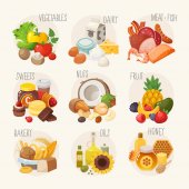 Organic food categories