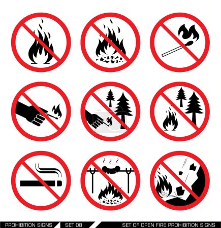 Set of open fire prohibition signs
