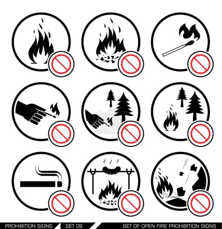 Set of open fire prohibition signs.