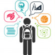 Pictogram of a child going learning different scho...