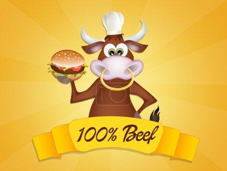 Abbildung von natürlichem Rindfleisch