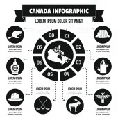 Canada infographic concept simple style