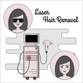 Vector flat illustration of the process of laser hair removal Equipment and accessories for electro photo and laser hair removal Before and after