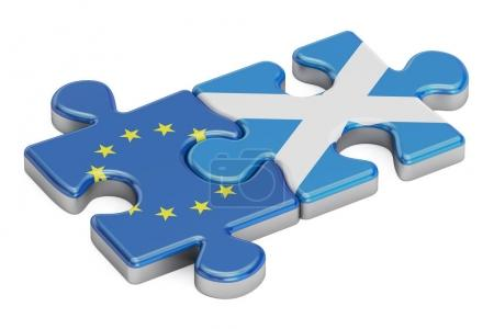 EU and Scotland puzzles from flags, 3D rendering
