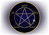 Gold Pentagram icon with five elements : Spirit  Air  Earth  Fire and Water Golden Symbol of alchemy and sacred geometry Emblem in galaxy background Vector isolated